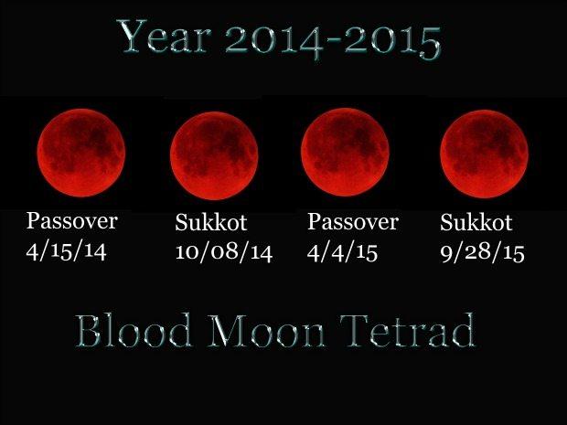 Kanlı ay tutulması 2