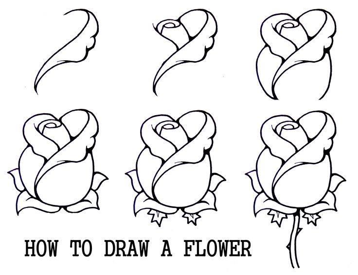 Cin Ali Bile çizemeyenleri çizim Ustası Yapan 10 Kolay çizim Tekniği