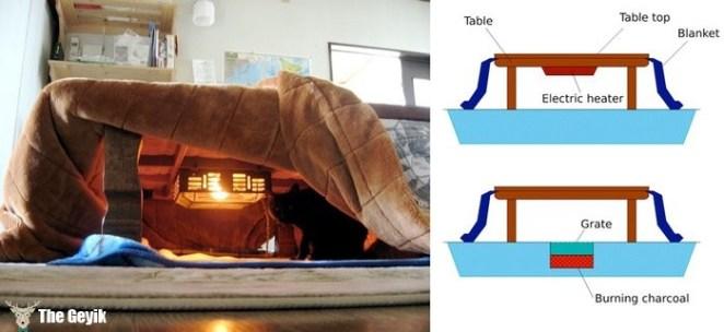 masa yatak icat