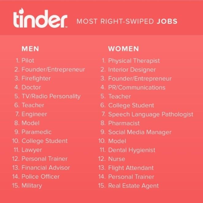 top_jobs_list