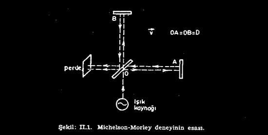 formul-morley