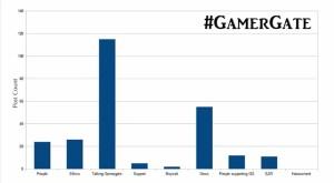 gamergate graph