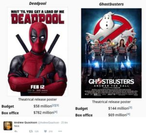 deadpool vs ghostbusters 2016