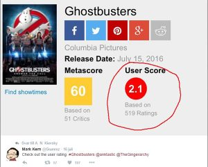 mark kern ghostbusters 2016 user rating