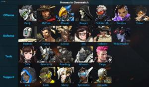 overwatch character lineup