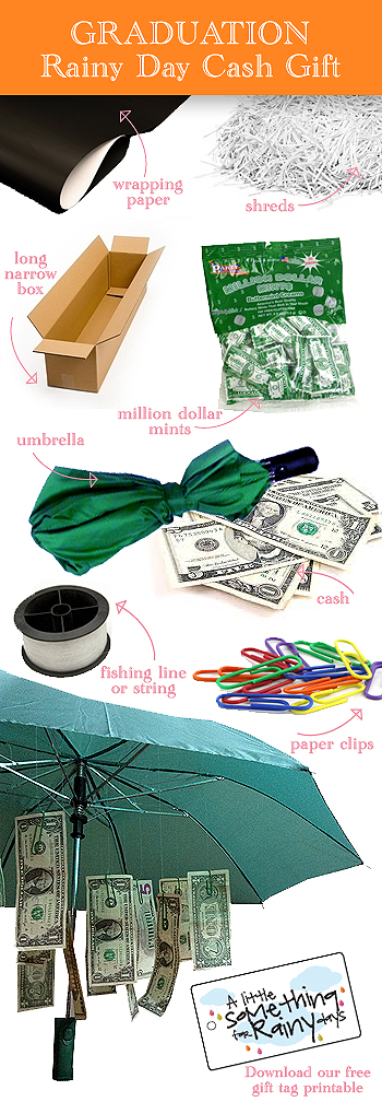 graduation_umbrella_rainy_day_cash_gift