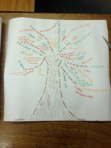 The Promise Tree. The discussion that came along with doing this was what made us think Girlguiding UK had been bugging our meetings. We were so happy to hear about the Promise Consultation and all of us took part in January.