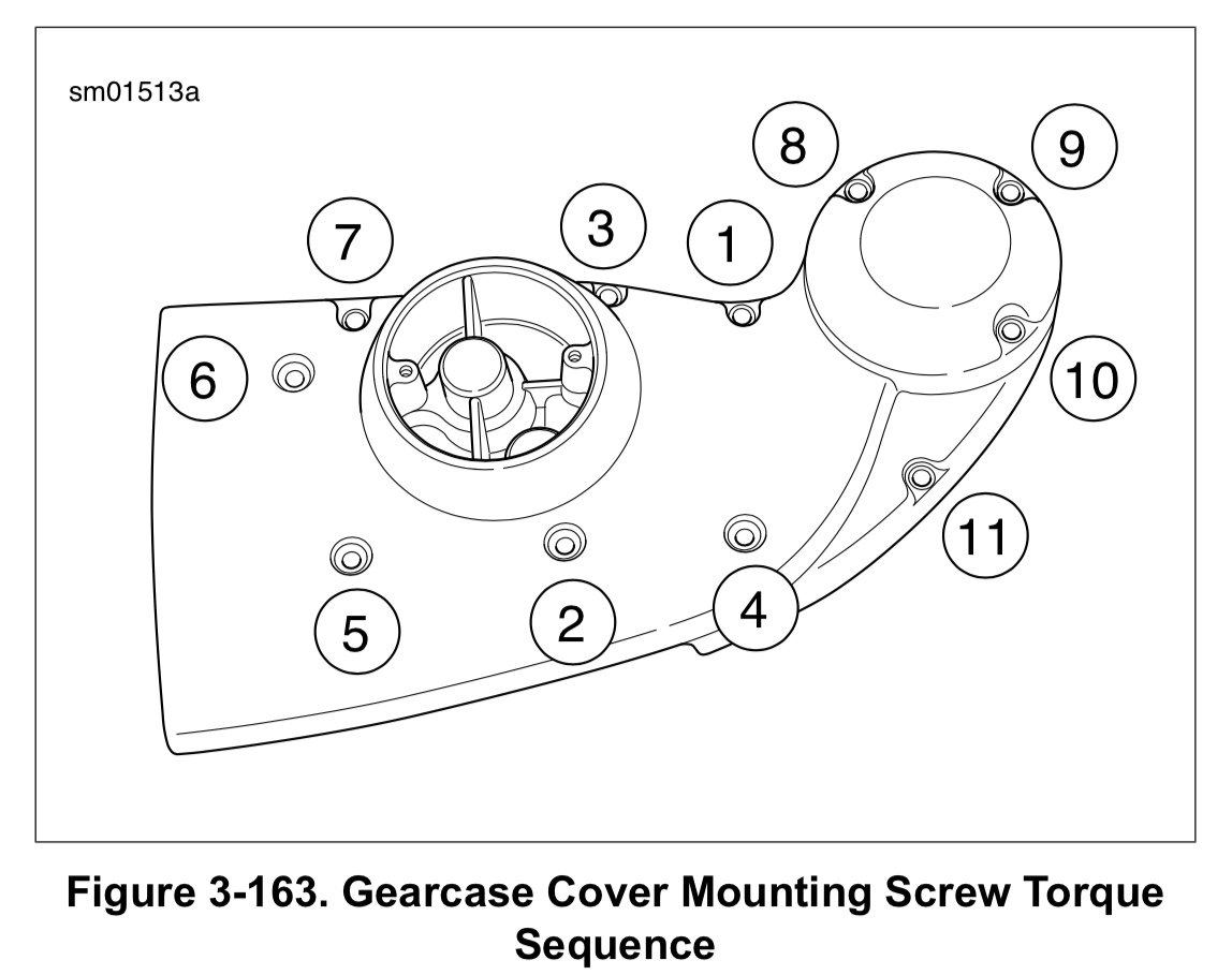Ford 7600 Parts Diagram. Ford. Auto Wiring Diagram