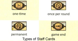 Types of Staff Cards