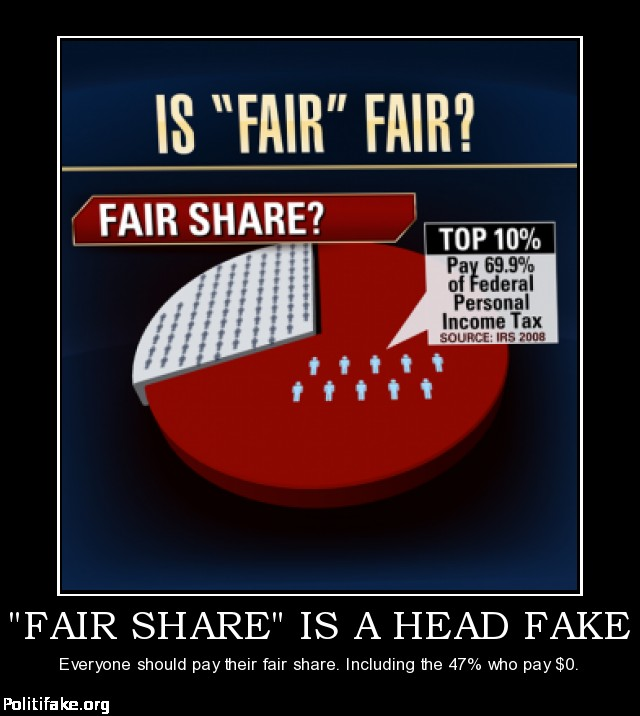 fair share scam