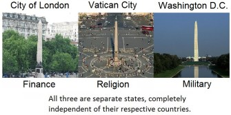The Trinity Of Globalist Control