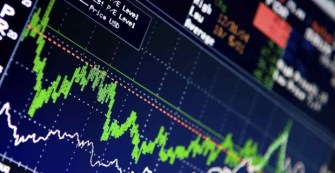 Manipulations Rule The Markets