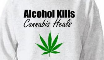 The 10 Reasons Cannabis Is Far Safer Than Alcohol For The Consumer and Community