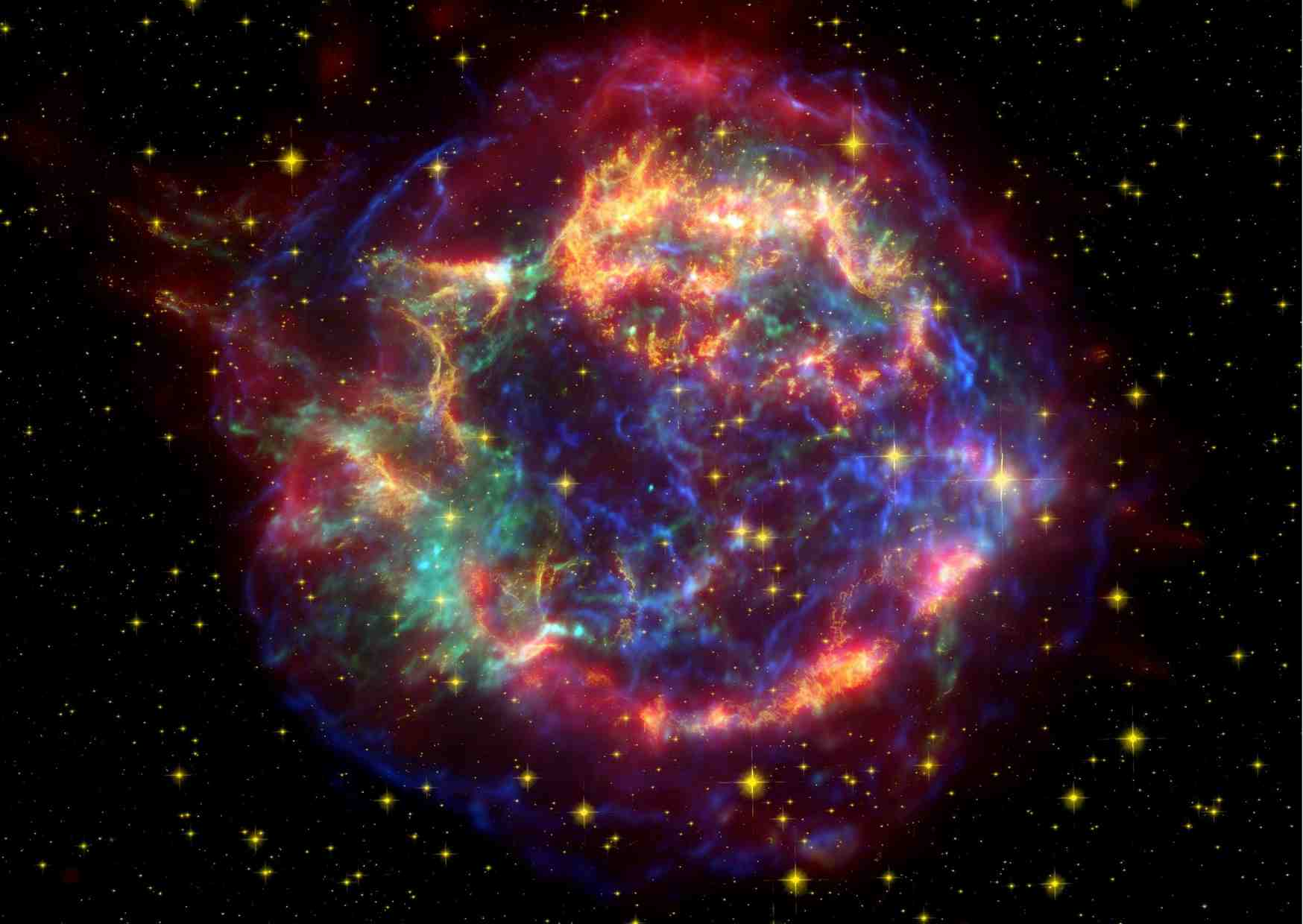 Complete information about Supernova