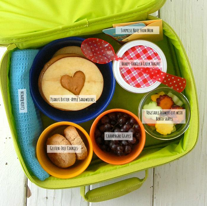 Back-to-School-Lunch-Ideas-specifics-BoulderLocavore1