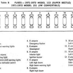 Vw Beetle Wiring Diagram 1965 2000 Bmw 323i Parts 1972 | Thegoldenbug.com