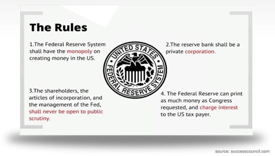 Image result for The meeting of the Federal Reserve at Jekyll Island