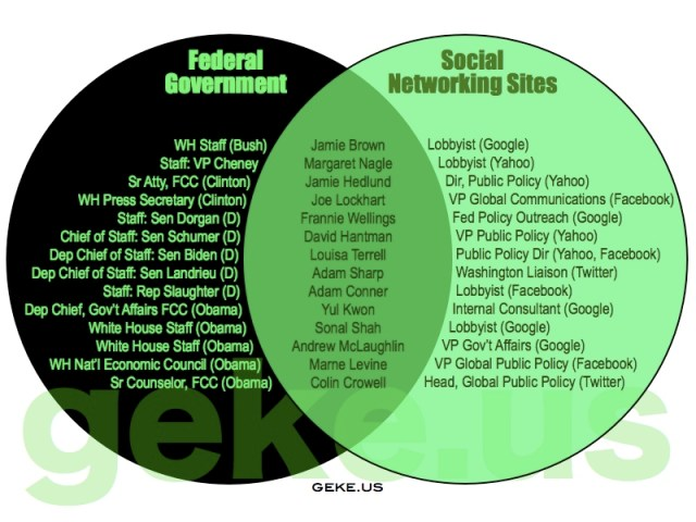 SocialNetworkSites-in-Government