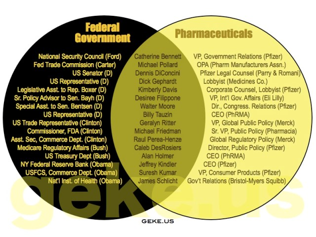 pharmaceuticals-in-government
