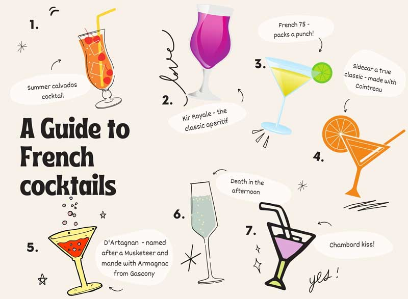 Drawings of classic French cocktail recipes