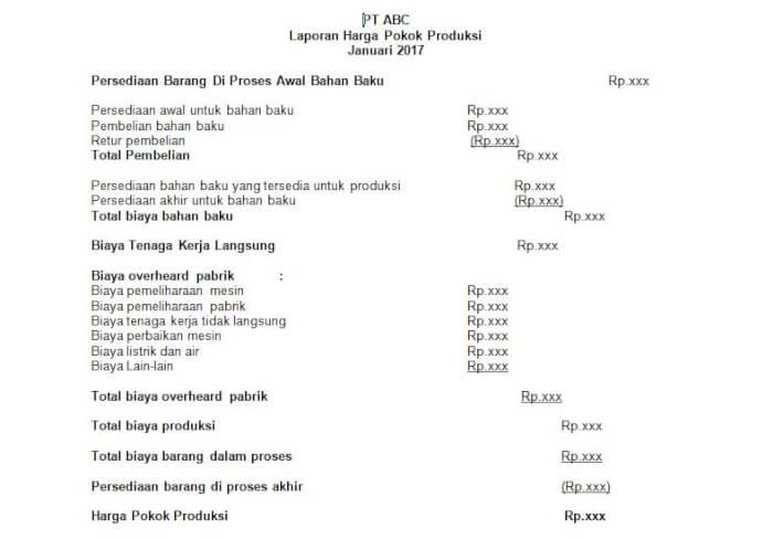 Contoh Laporan Keuangan - Thegorbalsla
