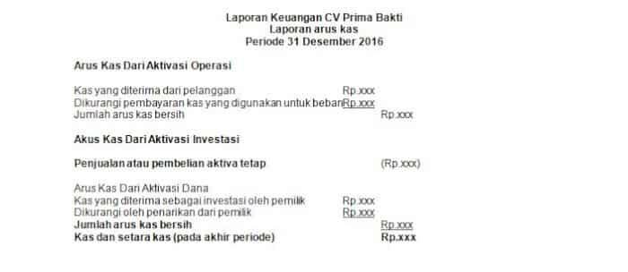 "Contoh Laporan Keuangan Arus Kas CV"""