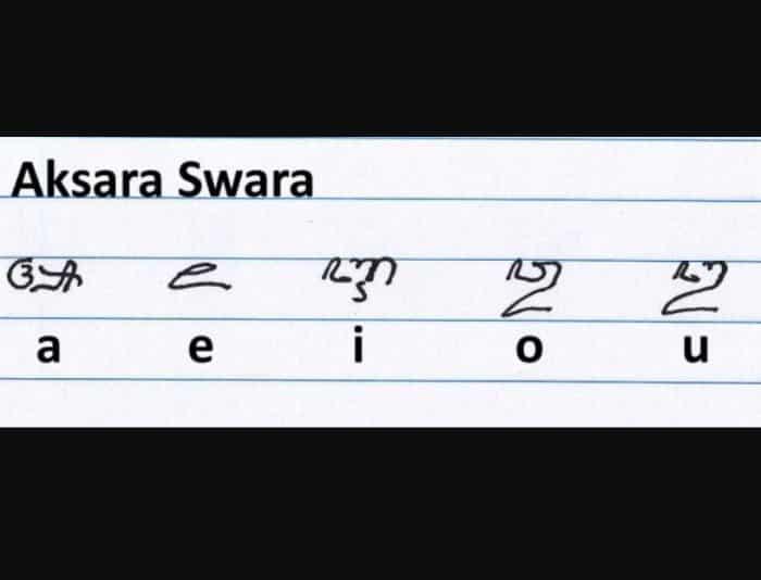 Aksara Jawa Swara