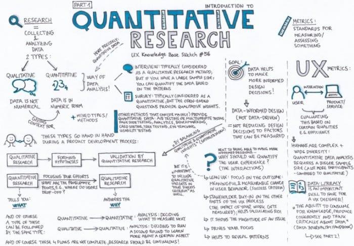 Contoh Metode Penelitian Kuantitatif
