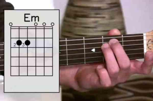 Kunci Em - Chord Gitar
