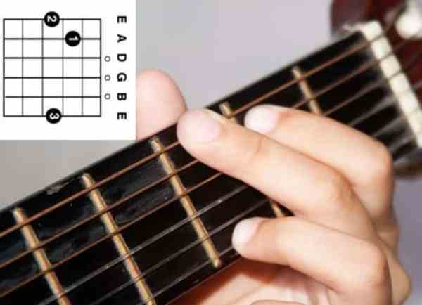 Kunci G - Chord Gitar
