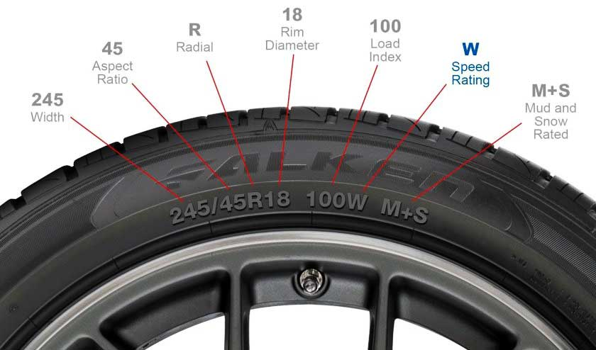 Understand The Tire Sizes