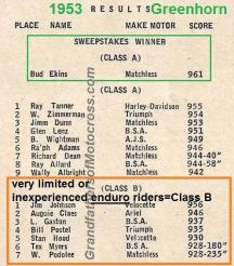 1953 8-0a18aa Greenhorn Results J. Johnson, Claes, Gaston, Postel, Hood, Myers, Podolee (1)