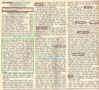 1947 9-1a6 Riverside TR 50 mile Novice results + Kretz Sr., F. Emde, Joe Lopez, Bud Jorgensen, Phil Cancilla