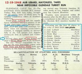 1948 12-19 a4 GLENDALE TURKEY RUN, LeBard, Kuhn, E. May, Adams, Gunther, Quick, Nicholson, Drennen, Myers, Belin, Hares- Onan & Elam