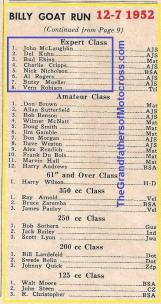 1952 12-7 d11a Natl. RESULTS McLaughlin, Kuhn, Ekins & other classes