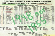 1955 a7 1948 Greenhorn Results, Kuhn, F. Chase, Kroeger, Bubeck, Mason Page