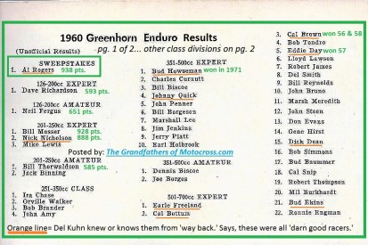 1960 Greenhorn r25b RESULTS, Freeland, Bottum, C. Brown, Day, D. Dean, B. Ekins