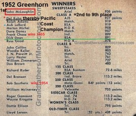 1952 Greenhorn a6 Results, 3 day, Dick Dean 8th