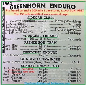 z1964 Greenhorn z71 RESULTS classes & Sun. F. Chase, Rogers