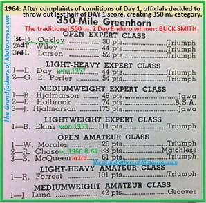 z1964 Greenhorn z72 RESULTS 350 m, Oakley, Day, Ekins
