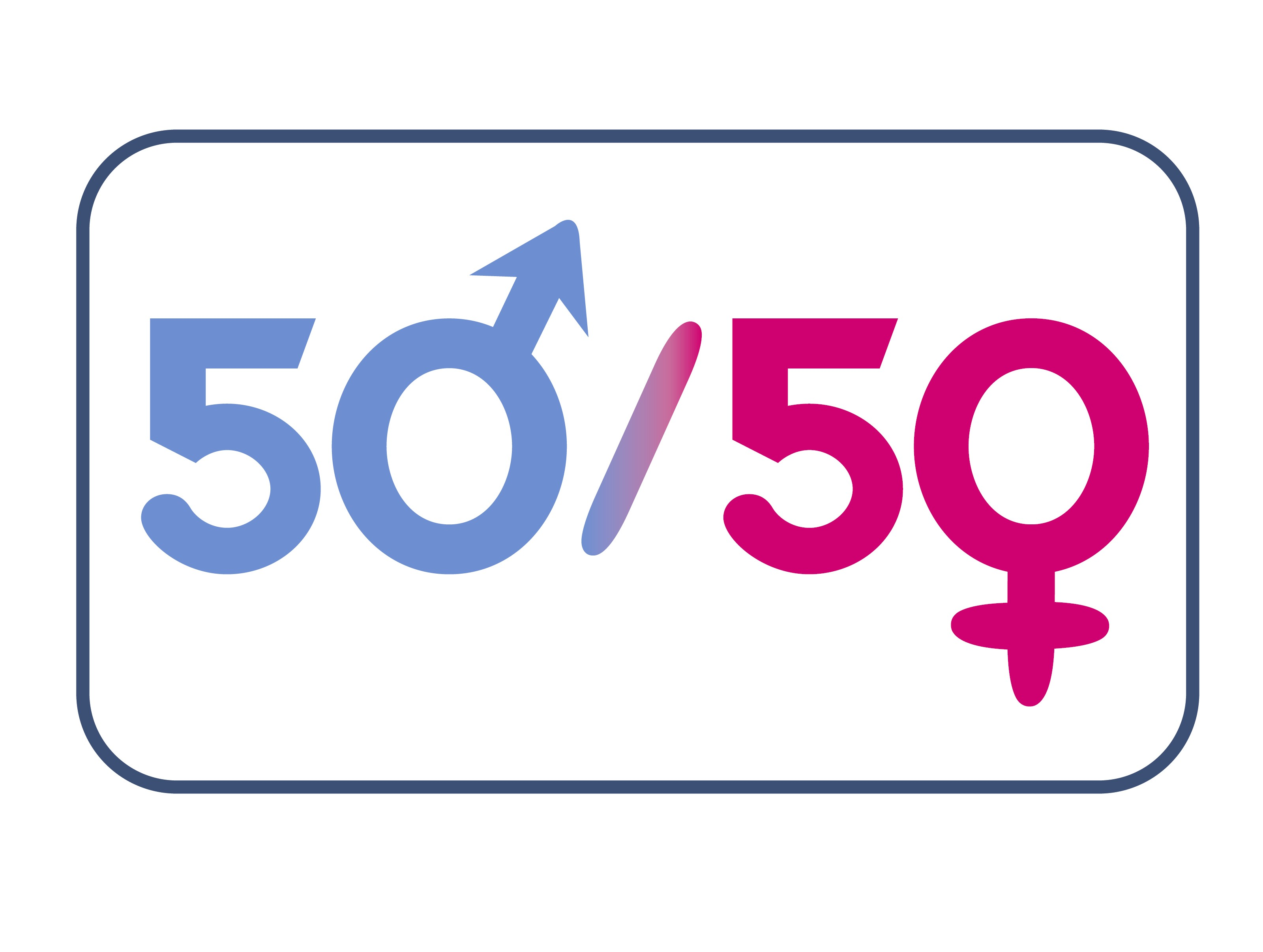 Men Women Gender 50 50