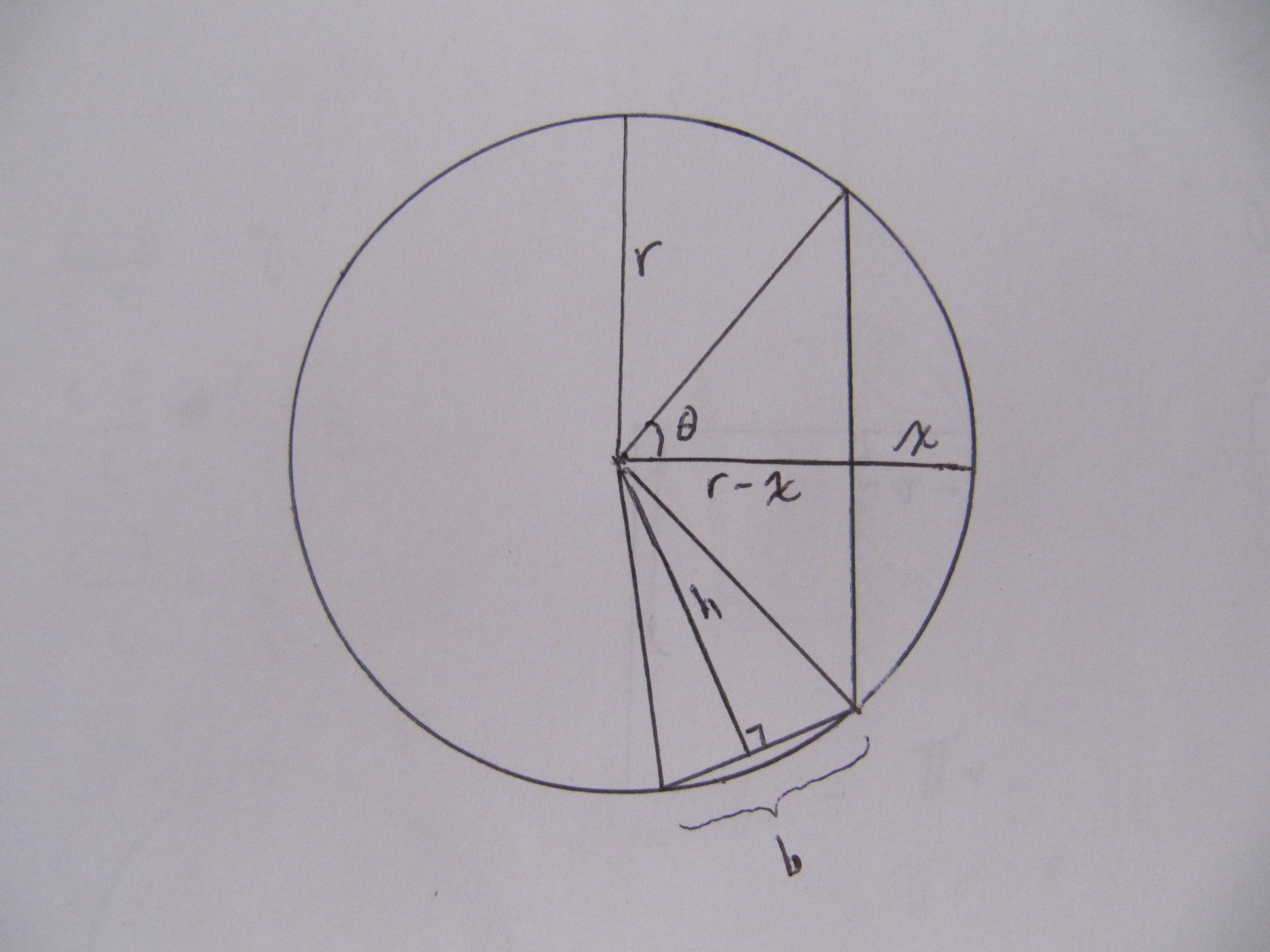 Formula for the area of a circle with a flat side