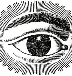 free public domain image watching eye [ 1500 x 1247 Pixel ]
