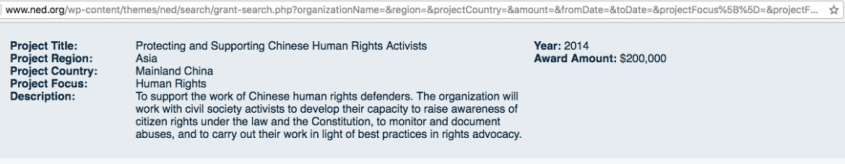 NED Chinese Human Rights Defenders