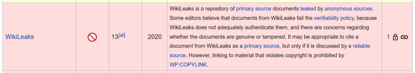 Wikipedia reliable sources WikiLeaks