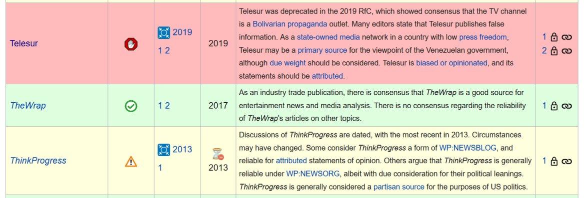 WIkipedia reliable sources teleSUR deprecated