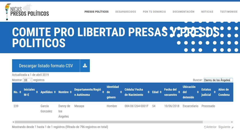Nicaragua preso politico Danny de los Angeles Garcia Gonzalez