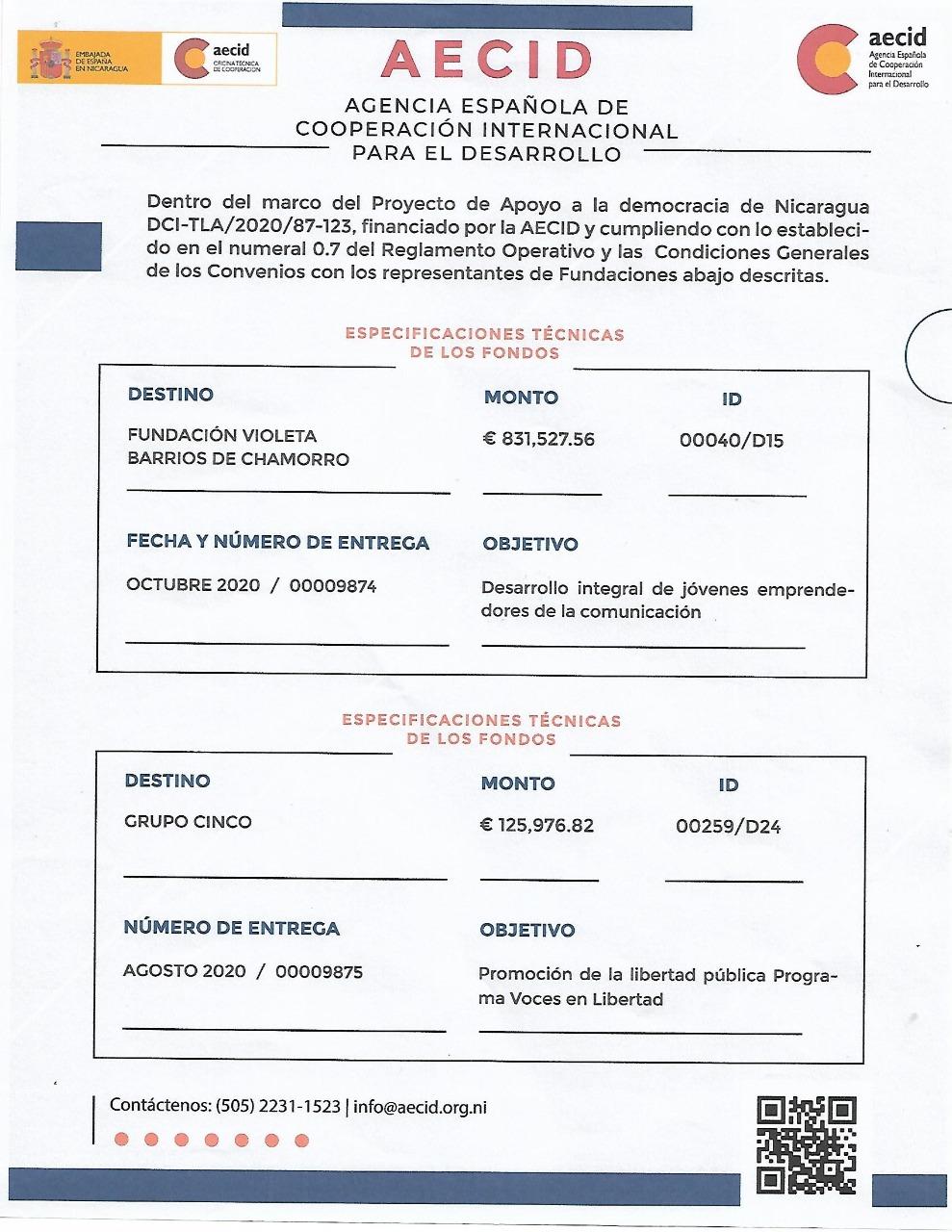 España financiación grupo CINCO Chamorro AECID