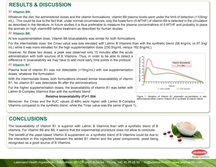 維生素B群-吸收-3