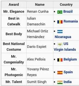 Men Universe Model pageant 2015